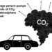 Pumping CO2